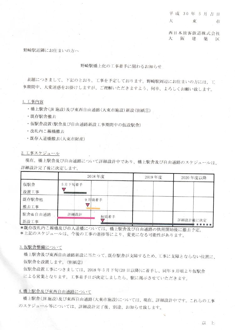 野崎駅の建て替え工事進捗表